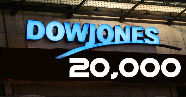 Dow hits 20000